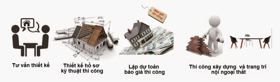 cac-van-de-co-ban-ve-xay-nha-tron-goi-o-binh-duong-03